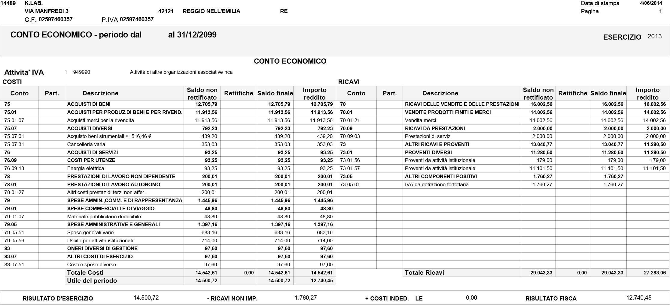 bilancio verifica 31dic2013